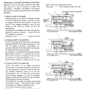 Kobelco Lk450 Ii Wheel Loader Service Manual