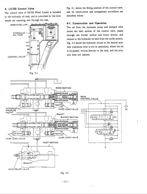 Kobelco Lk700 And Lk700a Wheel Loader Service Manual