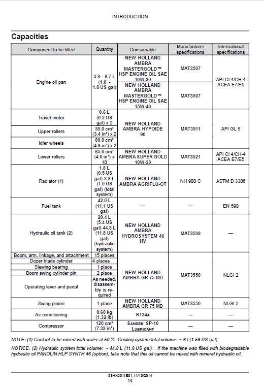 New Holland E35b Tier 4b Compact Excavator Service Manual