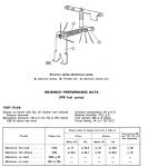 Fiat 805c Crawler Tractor Workshop Service Manual