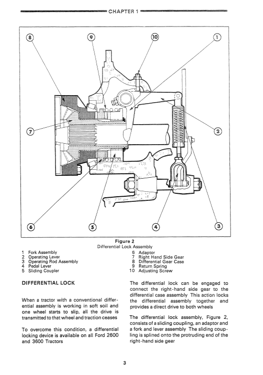 Ford 5600, 5610, 6600, 6610, 6700, 6710 Tractor Service Manual