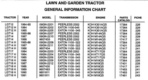 Ford LGT12, LGT14, LGT14H, LGT17 LGT17H, LGT18H Rider Mower Tractor