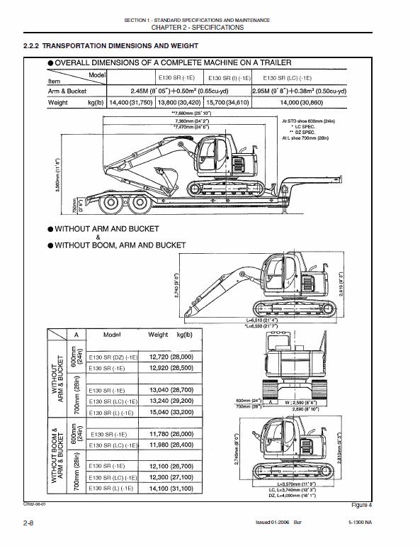 New Holland E130 Excavator Service Manual
