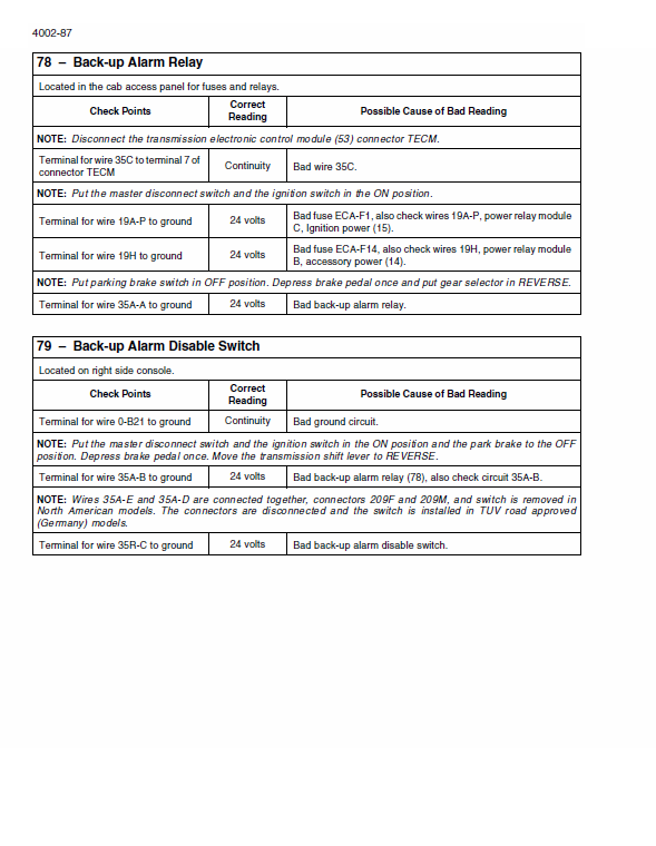 New Holland W170c Tier 3 Wheel Loader Service Manual
