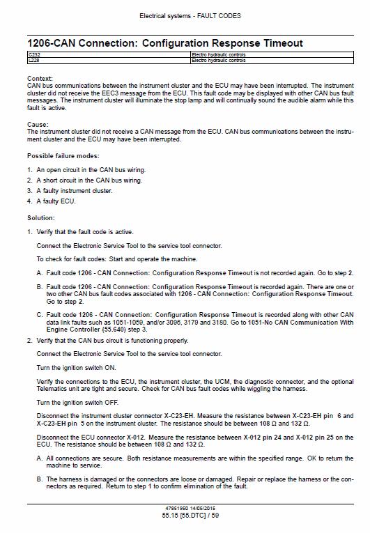 New Holland L221, L228, C227, C232, C237 Tier 4b Skidsteer Loader Manual