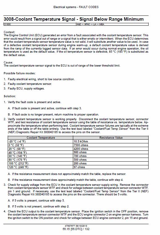 New Holland D150c Tier 2 Crawler Dozer Service Manual
