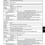 New Holland E230csr Crawler Excavator Service Manual