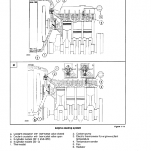 New Holland 3010s, 4010s, 5010s Tractor Service Manual