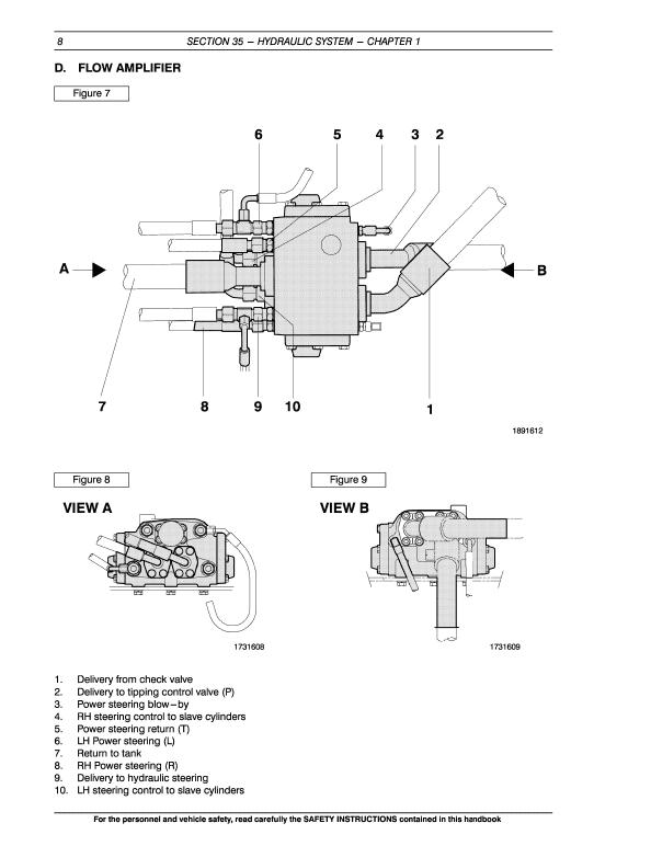 New Holland Ad250 Dump Truck Service Manual