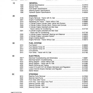 Case 585, 685, 595, 695 Tractor Service Manual