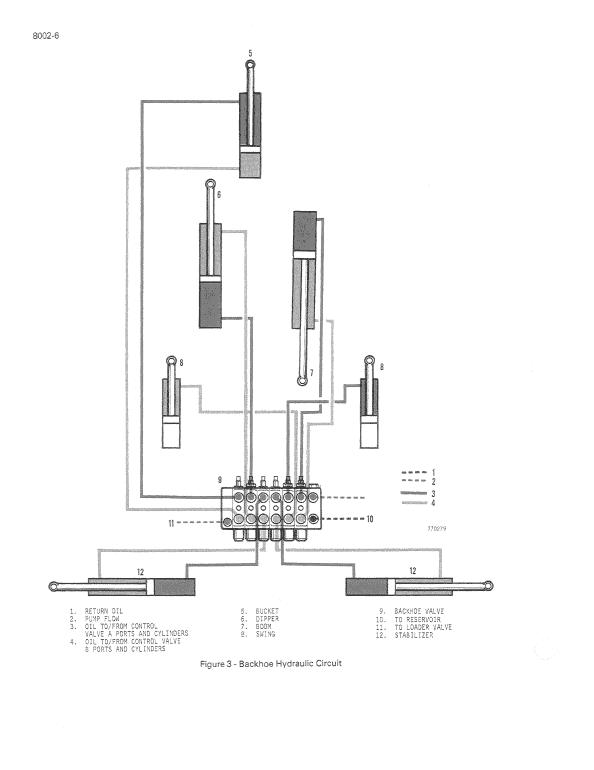 mustang skid steer wiring diagram john deere skid steer wiring diagrams for 380 wiring diagram data  john deere skid steer wiring diagrams